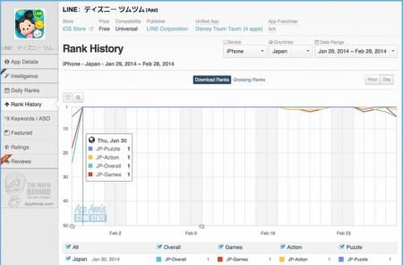 App Annie、「Japanゲームアワード 2014年秋」の受賞作品を発表6