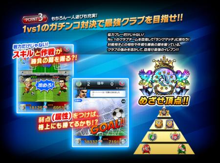 CyberX、スマホ向けサッカーゲーム「サカつく S ワールドスターズ」のiOSアプリ版をリリース4