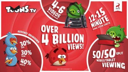 Angry Birdsの動画チャンネル「Toons TV」、視聴回数が40億回を突破
