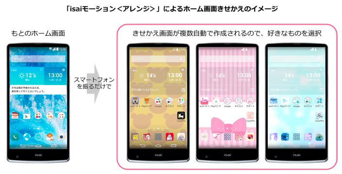 きせかえコミュニティアプリ「CocoPPa」と連動するLG製スマホ「isai VL」、au冬モデルとして販売開始