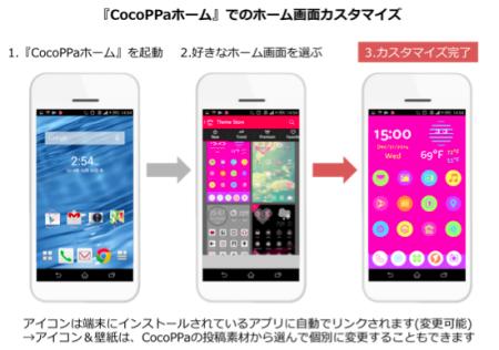 ユナイテッドがホームアプリに参入 「CocoPPa(ココッパ)ホーム」を年内リリース1