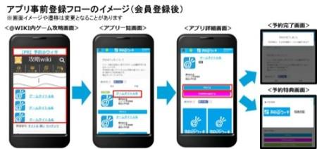 Glossom、アプリ事前登録サービス「予約@ウィキ」の販売を開始
