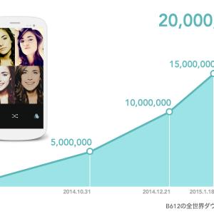 """""""自撮り""""専用カメラアプリ「B612」、リリースから半年で世界累計2000万ダウンロードを突破"""