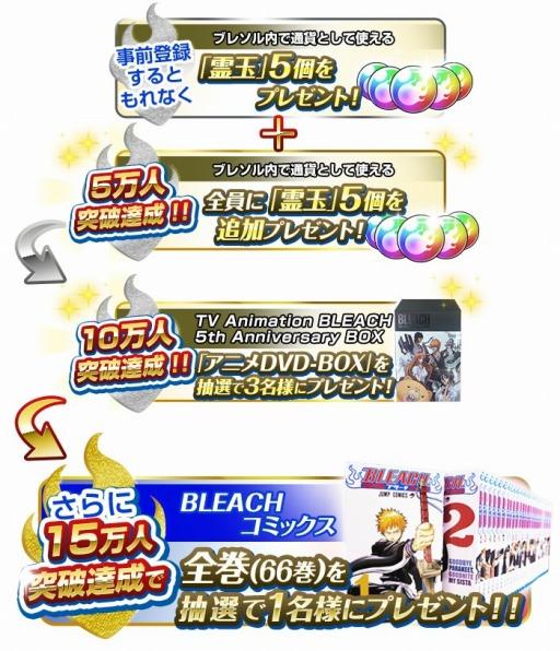 人気コミック/アニメ「BLEACH」のスマホ向け新作ゲーム「BLEACH Brave Souls」、事前登録者数が10万人を突破