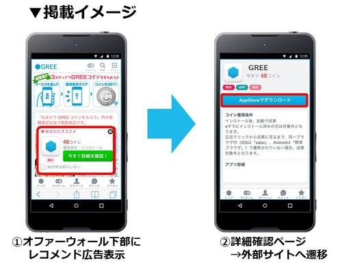 Glossom、「GREE Ads Reward」にてユーザーの行動履歴をもとに最適な広告を表示する「レコメンド広告配信機能」を追加