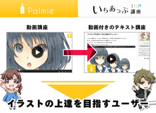 MUGENUPのイラストノウハウサイト「いちあっぷ講座」、お絵描き講座「Palmie」とコンテンツ連携を開始