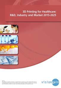 リサーチステーション、「医療用3Dプリント製品および技術の世界市場2015-2025年」リサーチ最新版を発売
