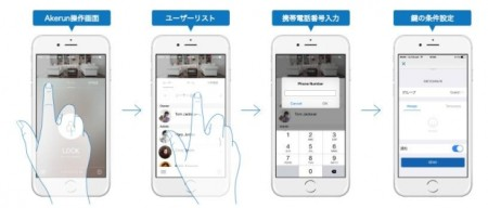 スマホがドアの鍵に!Photosynth、メールやLINEで合鍵を渡せる後付型スマートロックロボット「Akerun」を4/23に発売