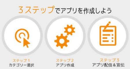 クールアプリ、クラウド型の無料アプリ開発サービスを提供開始