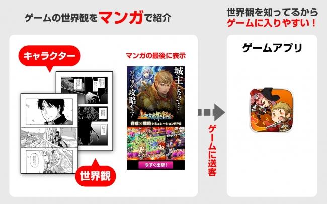六式、ゲームアプリを漫画化する集客プロモーションを開始 第1弾は「ロードオブナイツ」