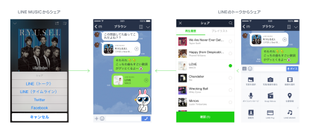 LINE、定額制オンデマンド型音楽配信サービス「LINE MUSIC」をリリース