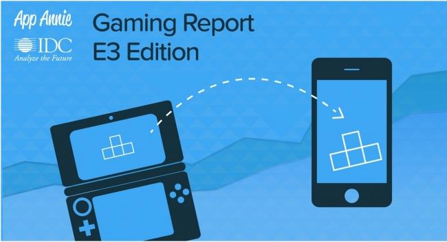 App Annie、E3イベント開催特別篇・IDC & App Annie共同調査レポート「オンラインマルチプレイヤーが変えるゲームの勢力図」を発表