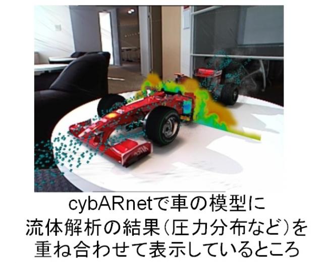 サイバネットシステム、スマホ向けARサービス 「cybARnet」を8/3より提供開始 「Junaio」から移行も可能