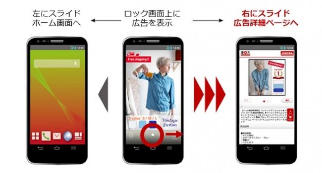 楽天、楽天スーパーポイントが貯まるスマホ向け広告アプリ「Super Point Screen」のAndroid版をリリース