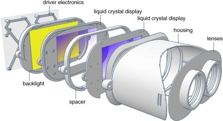 スタンフォード大学、VR酔いを軽減するヘッドマウントディスプレイ「Light Field Stereoscope」を発表