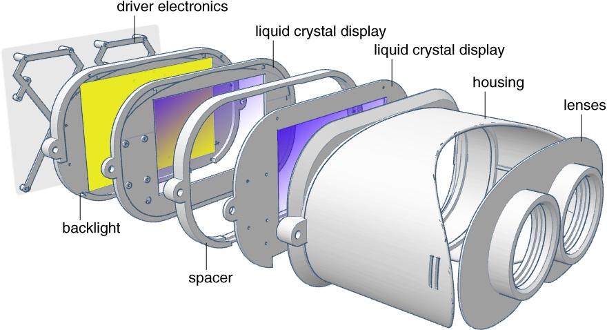 """スタンフォード大学、""""VR酔い""""を軽減するヘッドマウントディスプレイLight Field Stereoscope」を発表"""