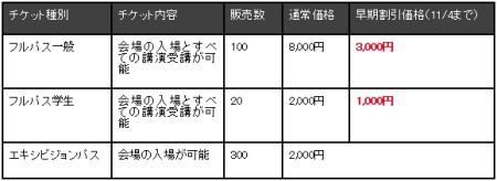 Unity Japan、ゲーム以外での「Unity」活用事例を紹介するカンファレンスを12/4に開催