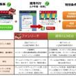 AppBroadCast、LINE@を活用したスマホゲームのファンマーケティングソリューション「ファンリーチ」を提供開始
