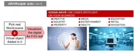 英Kudan Limited、「AR/VRエンジン+Unity 3D」を日本国内でリリース ジグソーと共同研究も開始