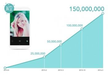 "LINEの""自撮り""専用カメラアプリ「B612」、リリースから1年7ヶ月で全世界累計1億5000万ダウンロードを突破"