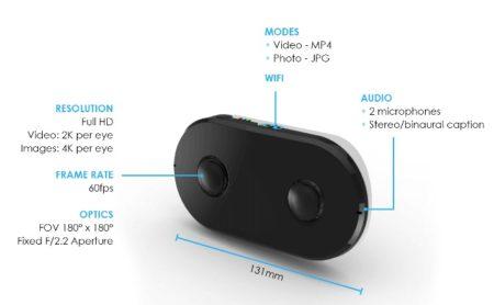 3Dカメラ「LucidCam」開発のLucid VR、シードラウンドにて210万ドルを調達