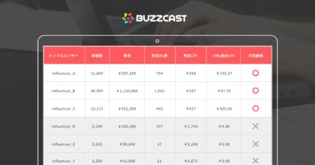 メタップス子会社のAppStair、スマホゲームの実況動画に特化したプロダクション「BUZZCAST」を提供開始