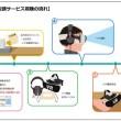 インターピアとeje、日本複合カフェ協会が協業 4/7よりネットカフェにてVR映画館「VR THEATER」を提供開始