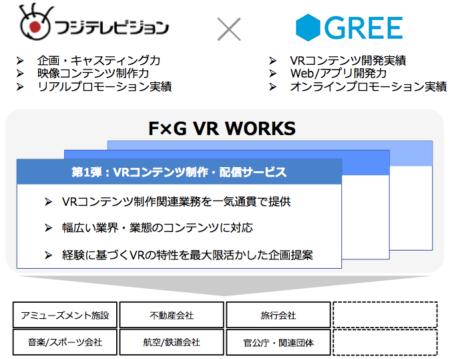 フジテレビとグリー、VR領域におけるサービスおよび事業開発で業務提携