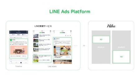 LINE、広告配信プラットフォーム「LINE Ads Platform」を本格運用開始