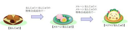 スマホ向け料理&レストランゲーム「クックと魔法のレシピ」、さくらももこ先生のファンタジー作品「コジコジ」とコラボ
