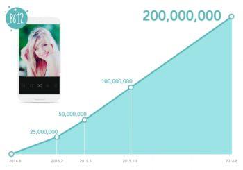 """LINEの""""自撮り""""専用カメラアプリ「B612」、リリースから2年で全世界累計2億ダウンロードを突破"""