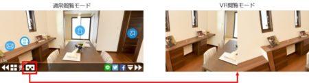 アジェンシアと凸版印刷、パノラマVR画像を気軽に導入できるクラウド型CMS「PANOCLOUD360」を発表