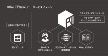 アイジェットら、ソフトバンクのプラットフォームサービス「+Style」にて3Dプリンタと3Dデータの定額利用サービス「ラクツク」のユーザー募集を開始