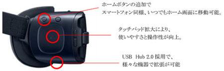 サムスン、新型「Gear VR」を11/10より日本国内にて販売開始