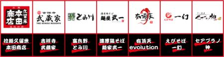 KLab、日本食や文化を海外に展開する子会社「KLab Food&Culture 株式会社」を設立