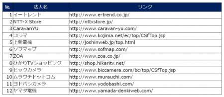 TCLコミュニケーション、世界初VR標準搭載スマホ「IDOL4」を11/22より日本国内で販売