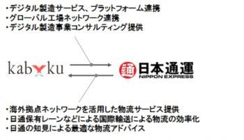 カブクと日本通運、デジタル製造事業におけるグローバル物流で業務提携