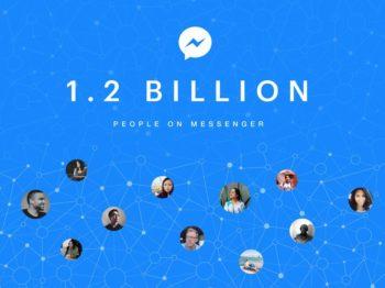 Facebookメッセンジャー、月間アクティブユーザー数が12億人を突破