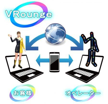 インタラクティブブレインズ、VR+コミュニティ事業を開始 Mobageアバターを使用したサービスも開発中