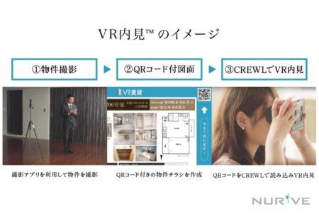 三菱地所グループ、VRで物件情報を提供する「VR内見」を導入