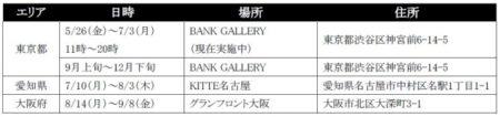 サムスン、Galaxy S8/S8+の発売を記念し日本全国20ヶ所以上で「Galaxy Studio」を開催