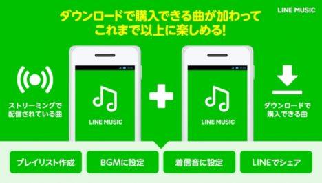 1曲単位から購入可能 LINE MUSIC、楽曲のダウンロード販売を開始