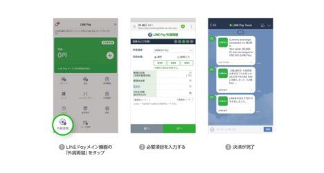 LINE Pay、スマホのみで外貨両替が可能な「LINE Pay外貨両替」を7/24から提供開始