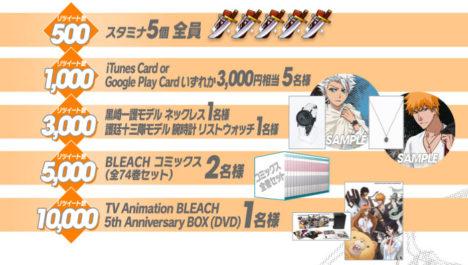 LINE、人気コミック/アニメ「BLEACH」のスマホ向け新作タイトル「LINE BLEACH -PARADISE LOST-」の事前登録受付を開始