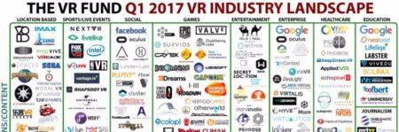 7/14、東京・Future Tech Hubにて「第一回VR/AR最新事例研究会-ハードウェア(インフラ)&ツール編-」開催
