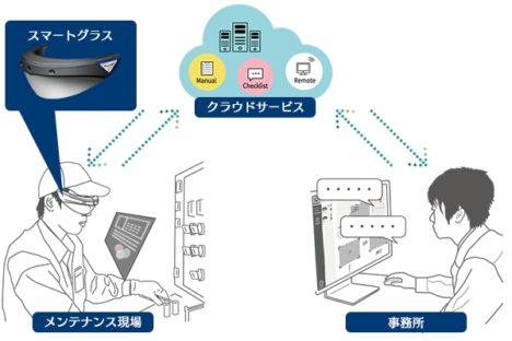サン電子、最新ARスマートグラス「AceReal」にモノビットエンジンを採用