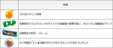 モンストの定額サービス「モンパス」が9/13より提供開始