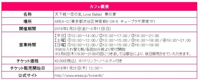 ボルテージ、「AREA-Q」にて恋愛ドラマアプリ「天下統一恋の乱」のコラボカフェを開催