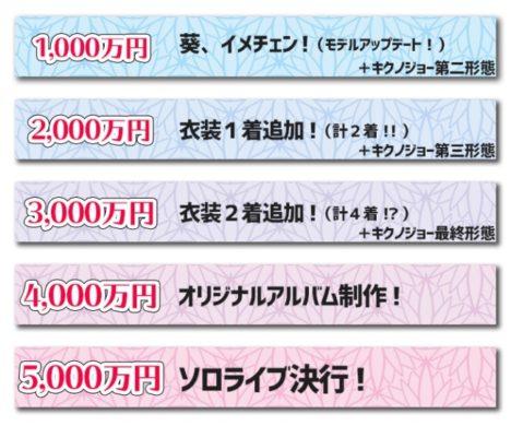 バーチャルYouTuberの「富士 葵」がクラウドファンディングを開始 「富士葵をかわいくするプロジェクト!」を始動