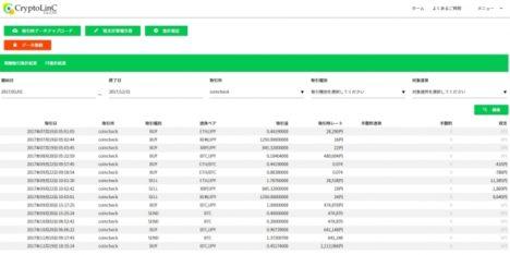 クリプトリンク、仮想通貨収支計算ツールを正式リリース